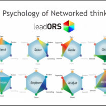 The Psychology of Networked thinking2